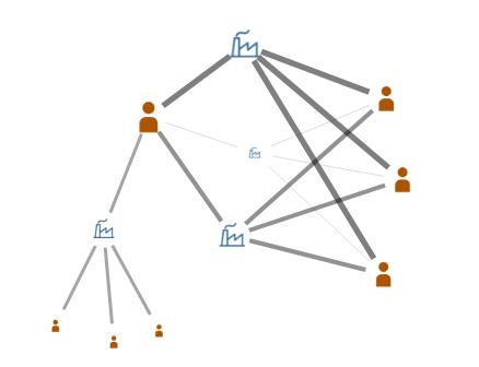 Anticorruzione e trasparenza: una rete di atti